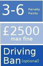 Speeding Offences in Scotland